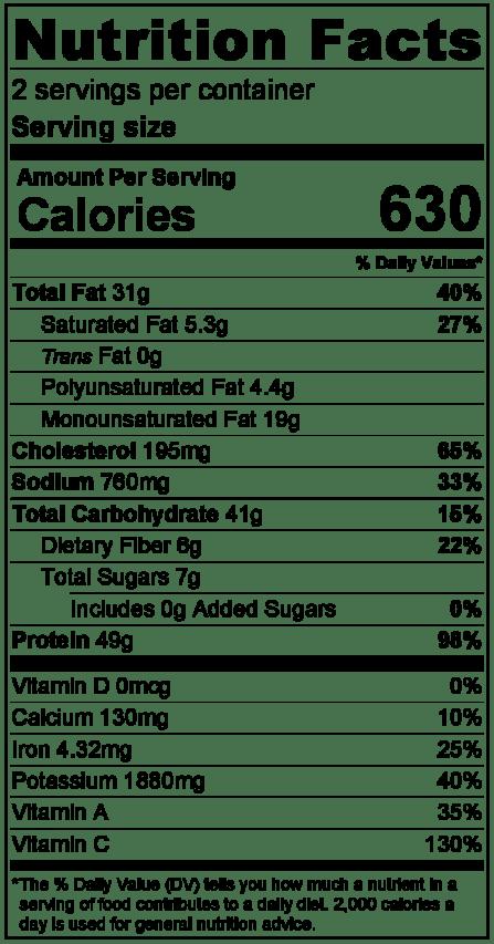 ggspnutritionlabel