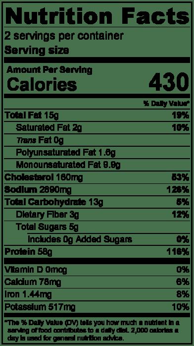 gscpnutritionlabel