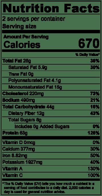 ac NutritionLabel