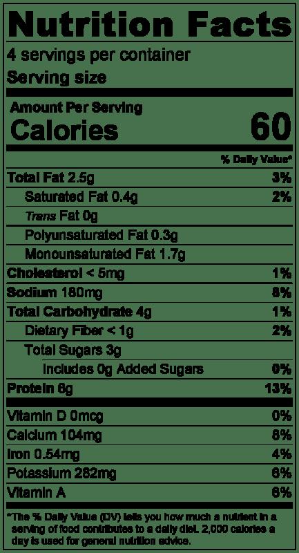 Tz NutritionLabel