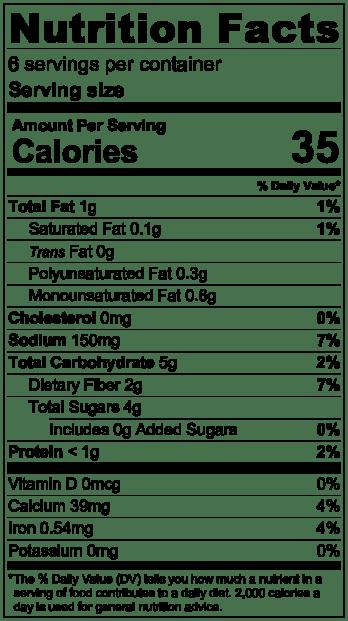 cs NutritionLabel