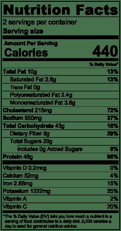 bcpm NutritionLabel